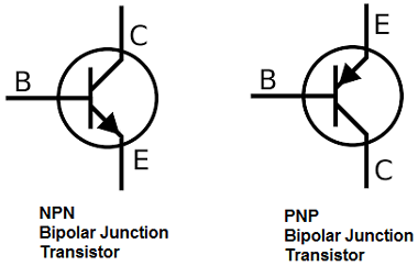 Bipolar Junction Transistor Pnp Bjt Hbt Jfet Npn Transistor on alternating current