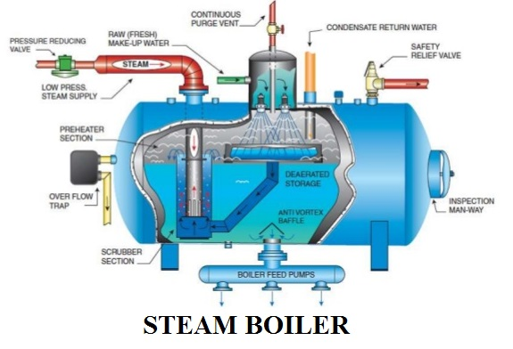 steam boiler diagrams wiring center burnham boiler installation manual Home Boiler Wiring