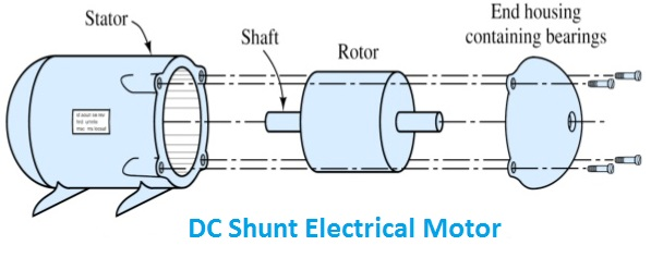using an electric motor fan engineering essay Dc motors are electromechanical devices which use the interaction of magnetic   torque and speed is required to control large loads such as fans or pumps.